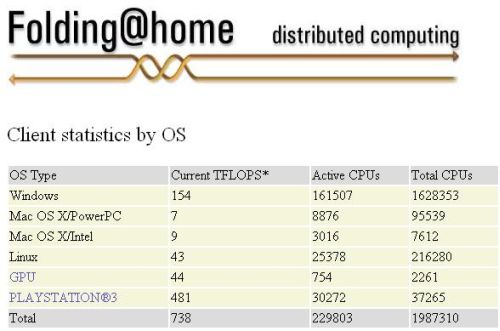 folding_stats.JPG