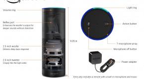 Amazon Echo Has Arrived
